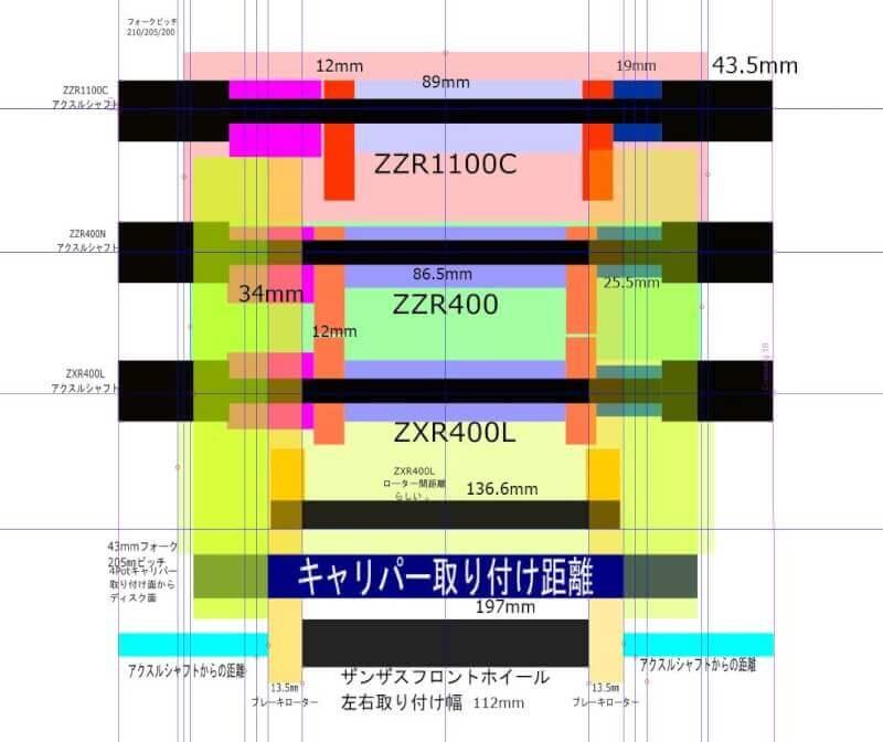 ホイール・アクスルシャフト寸法計算Part1【ZZR/ZXR/ザンザス】